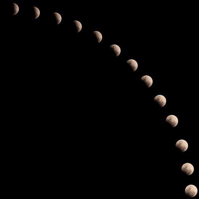 The Partial Lunar Eclipse
